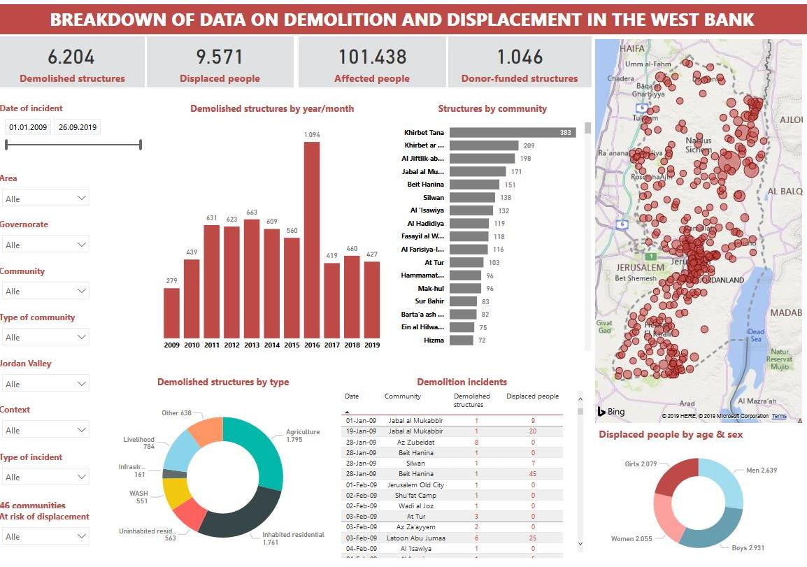 Eine Übersicht des Büros der Vereinten Nationen für die Koordinierung humanitärer Angelegenheiten zu Hauszerstörungen in der Westbank einschließlich Ost-Jerusalem seit 2009. Grafik © UNOCHA-OPT